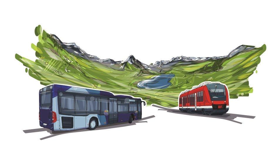 Bus und Bahn im Oberallgäu